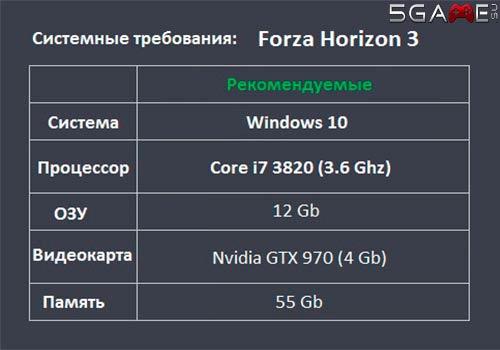 Cписок машин Forza Horizon 3, доступных для демо версии игры
